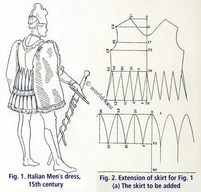 Italy 15th century fashion. Renaissance costume. renaissance skirt pattern.