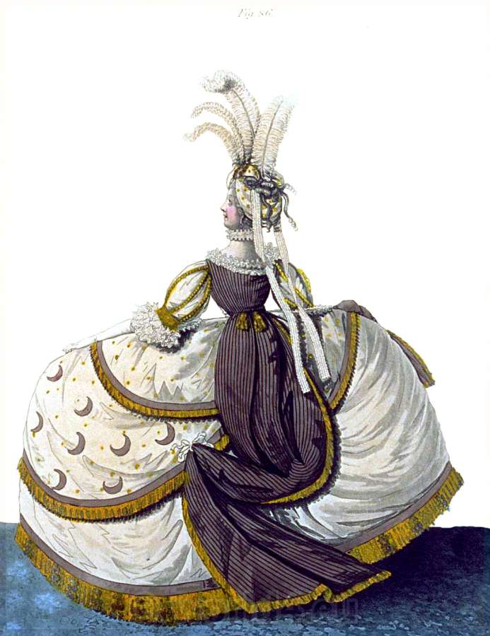 Regency, Georgian, fashion history, costume,Heideloff,court dress