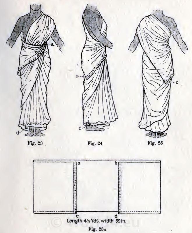 wear, Indian Sari, method, draping, Traditional, India, dress
