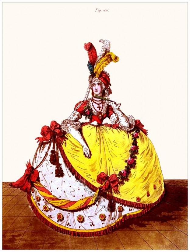 Petticoat, Court dress, Chiffonet, ostrich, feather, taffeta, Heideloff, Austen, Regency, Neoclassical, Gallery, Fashion, Costume,