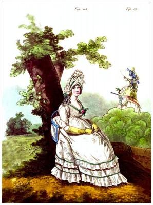 Regency Dress. Gallery of Fashion. Georgian fashion. Jane Austen style. Regency costumes.
