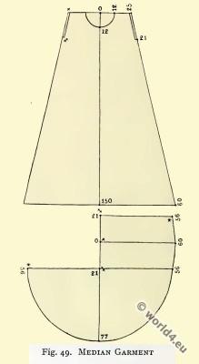 The Medes. Ancient Medes Garment Pattern.