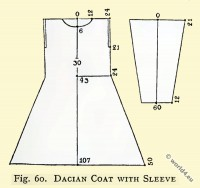 Ancient costumes. Dacian costumes. Dacian Coat with sleeve.