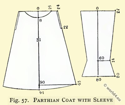 Ancient Parthian costumes. Asian minor clothing. Parthian coat