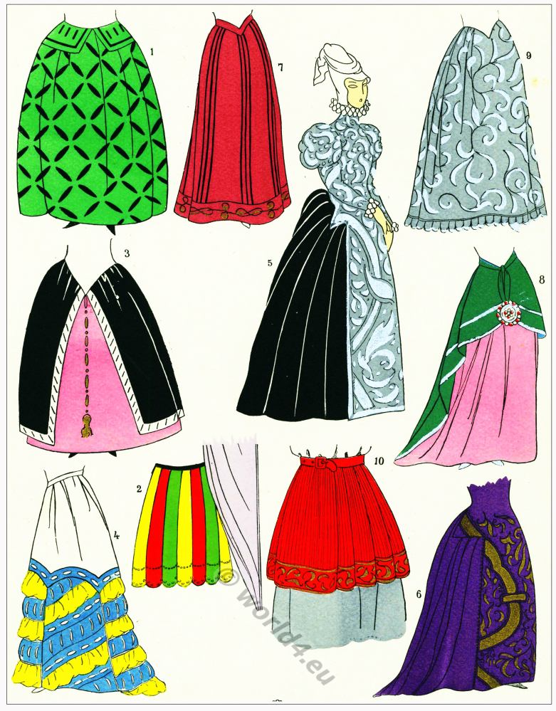 Renaissance skirts design. Jupes. 16th century fashion.