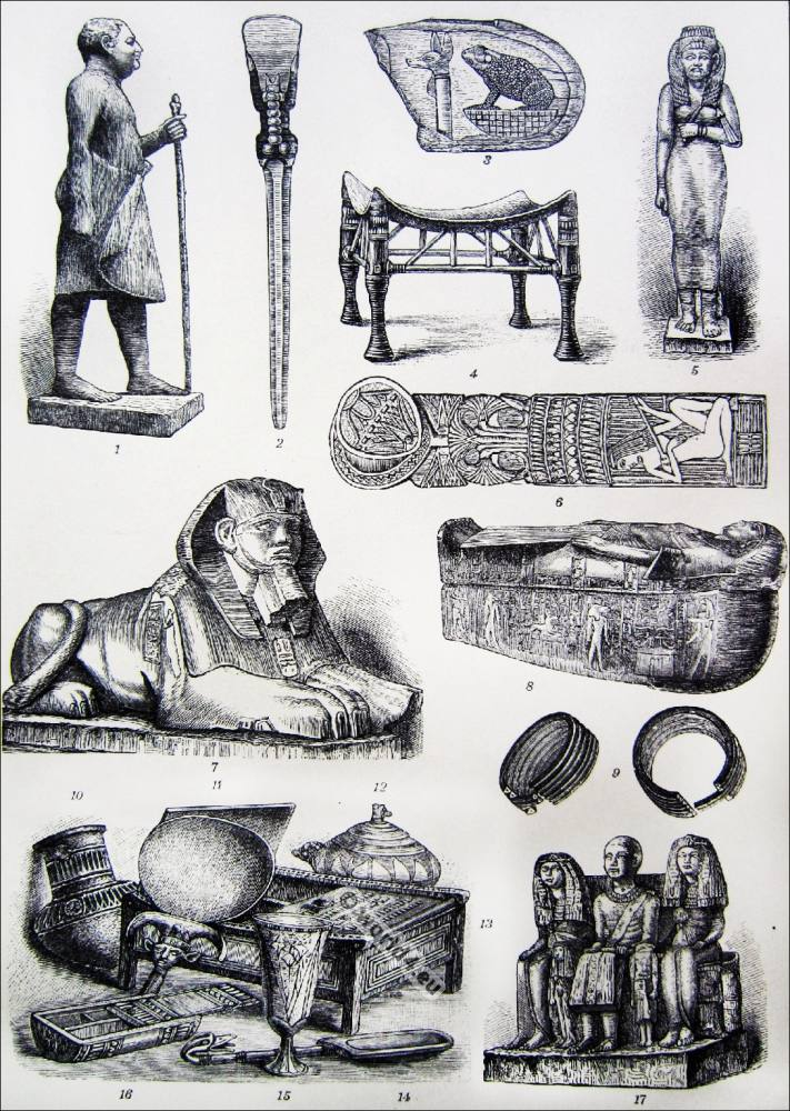 Ancient, Egypt, arts, crafts,  Sarcophagus, Cypriote, Dynasty,