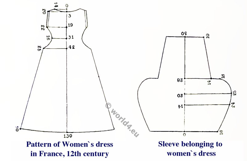 Middle ages, clothing pattern, Cotte, hardie,medieval, dress,