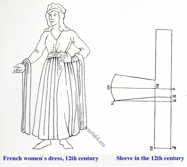 Cotte hardie. French medieval dress. Middle ages woman clothing. Form of a Sleeve in the 12th century.