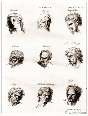 Facial expressions. The human mind expression