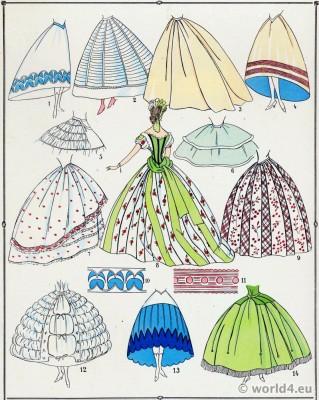 Second Empire Skirts. Victorian Fashion History. 19th century fashion. Crinoline. Second Rococo costumes.