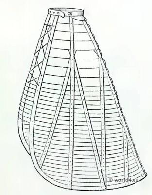 The Zephyrina Jupon. Empire costumes. Corset and Crinoline. Nineteenth-century Costume and Fashion