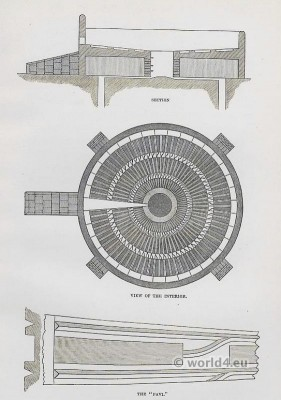 Parsi, India, sacred, architecture, tower silence, Zoroastria,