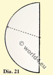 Byzantine, Costume, History, Semicircular, cloak pattern,