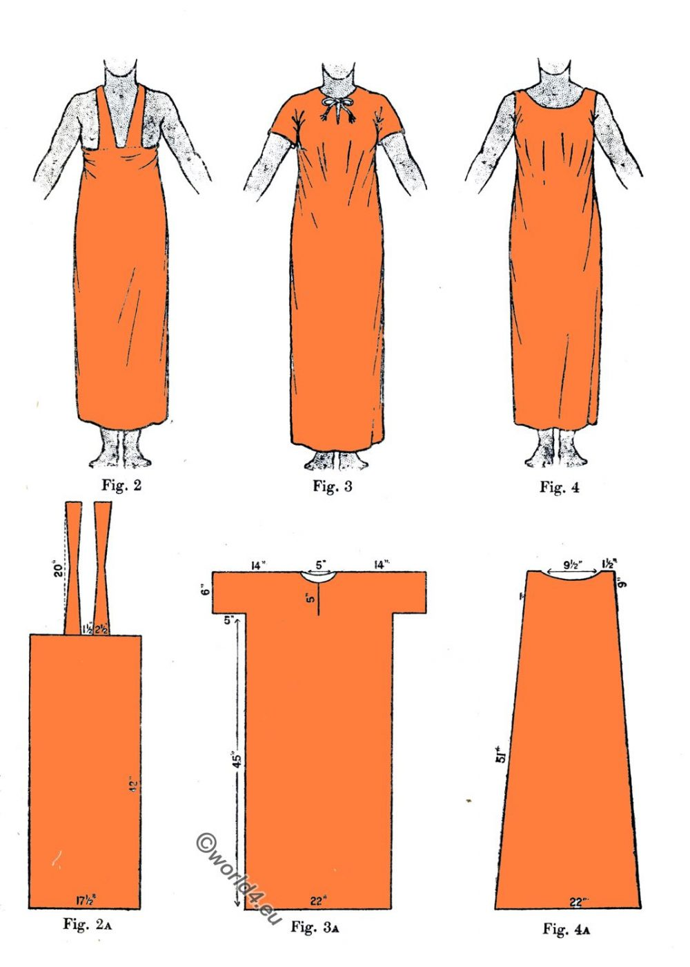 Ancient, Egyptian, Tunic, types