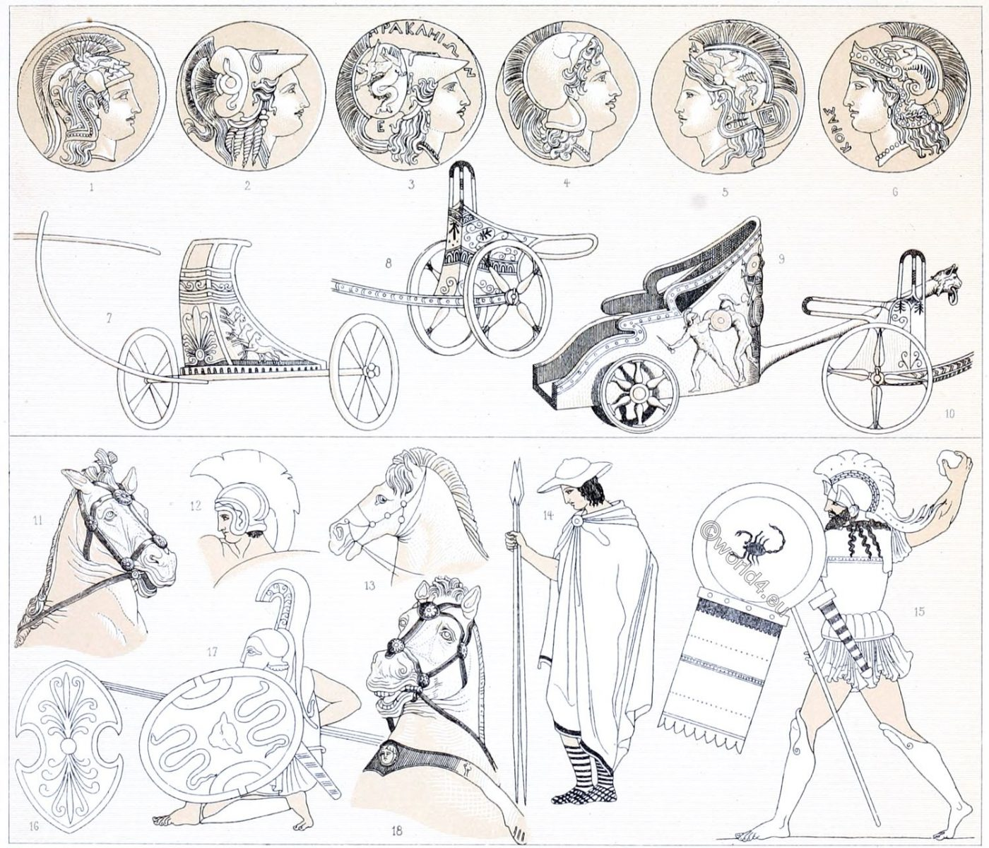 Ancient, Greece, Military, chariot, weapons