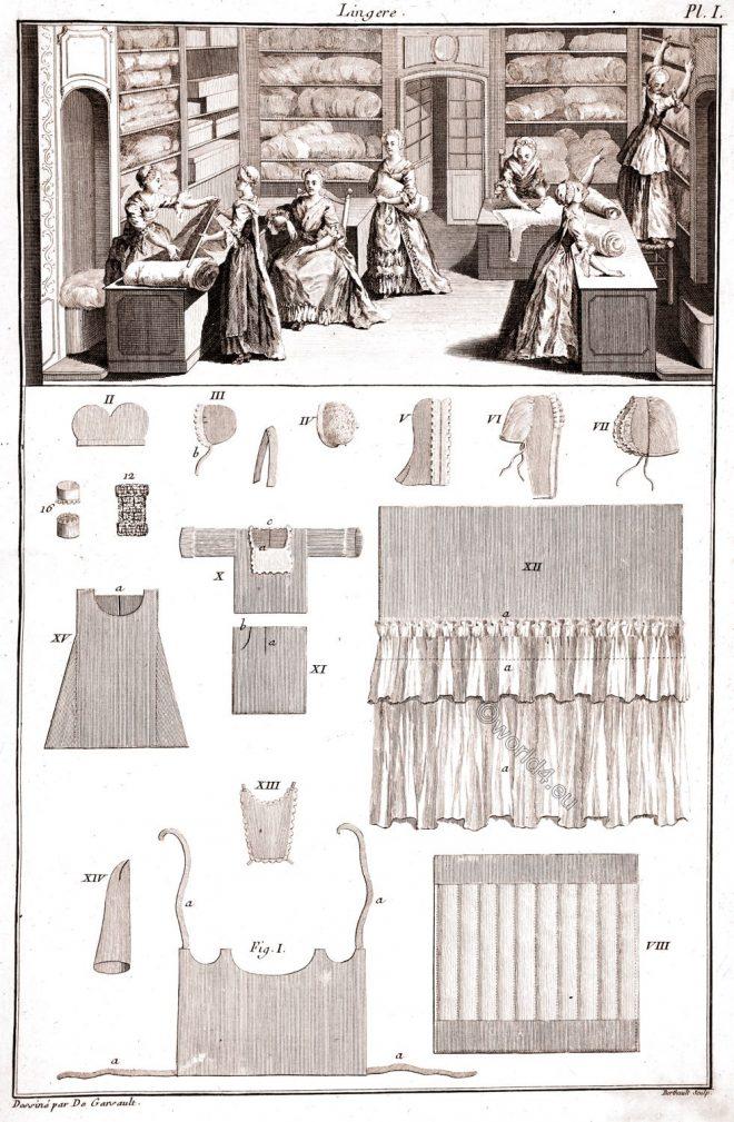 Lingerie, Shop, Paris, Rococo