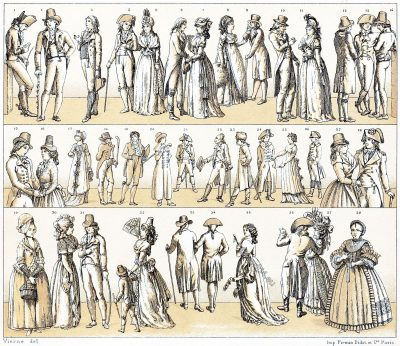 Auguste Racinet, fashion, costumes, Empire, Regency, modes