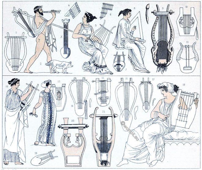 lyre, flute, syrinx, pan flute, Ancient, Greece, Greek, musical instruments,