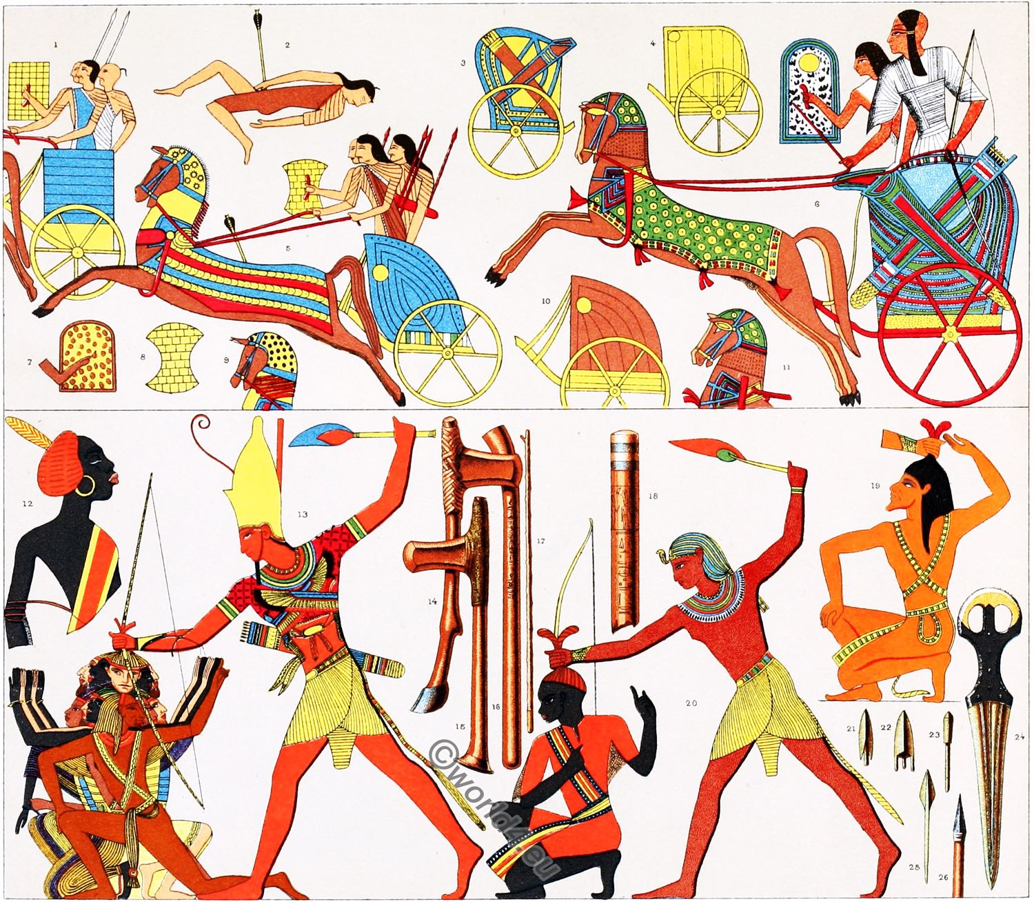 Egyptian, Asian, ancient, Arming, weapons, chariots, Warfare