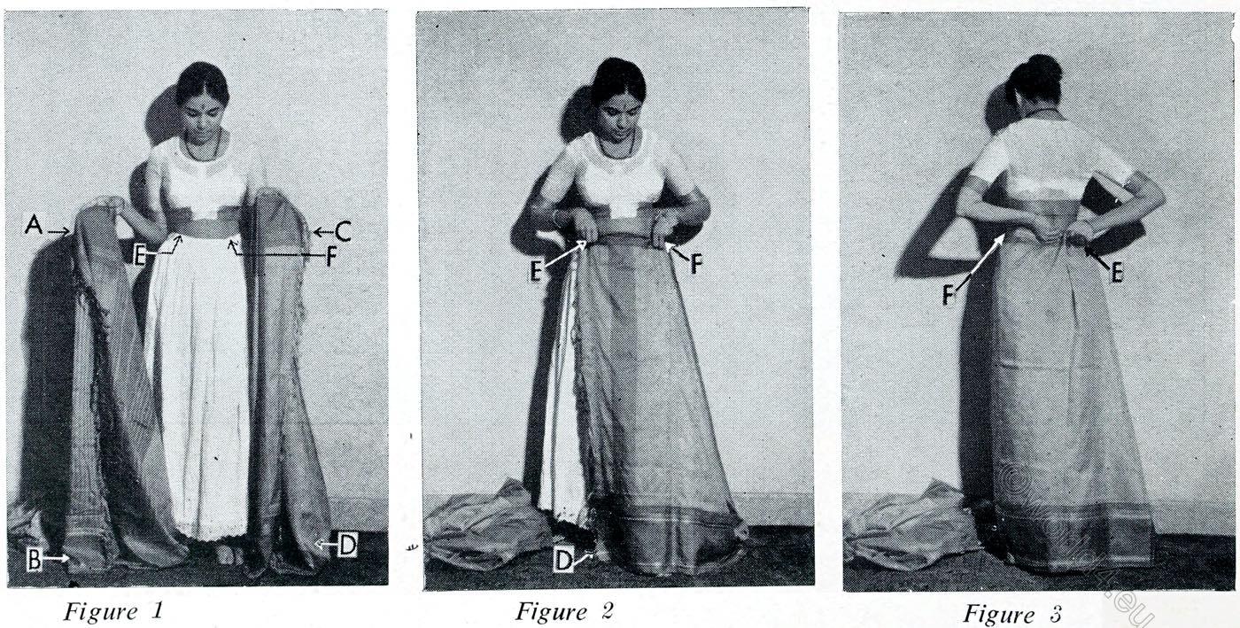 Indian, sari, wearing, tutorial, keel, pallav,