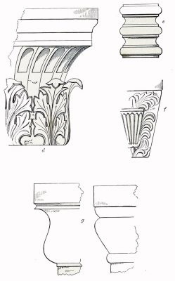 Characteristic, Byzantine, ornament, Ornamental, forms, pilaster, capital,