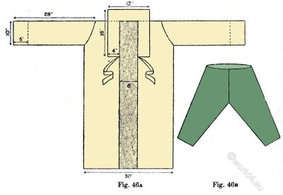 Pattern, cutting, trousers, tunic, Ancient, Persian, costume, history