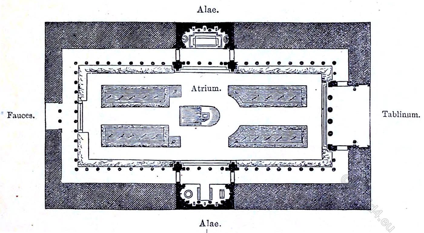 Floor plan, Interior, lararium, Roman, palace, Alae, Fauces, Atrium, Tablinum,