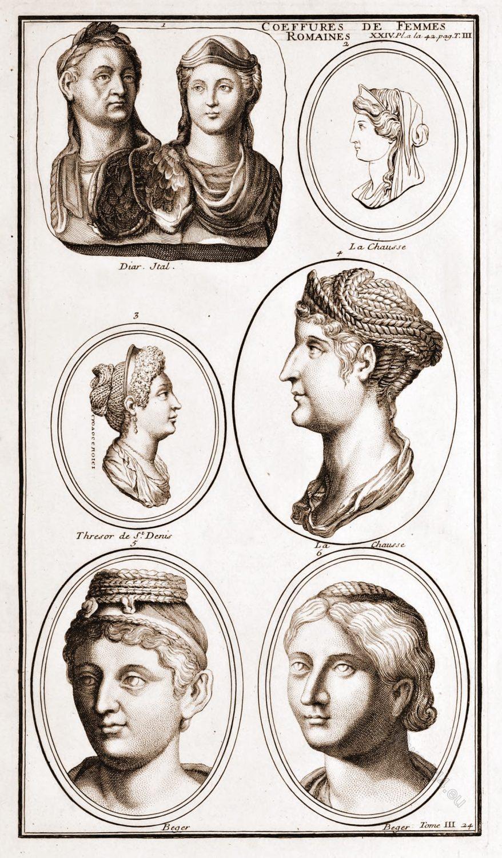 Montfaucon, Ancient, Rome, Roman, women, hairstyles, Coiffures,