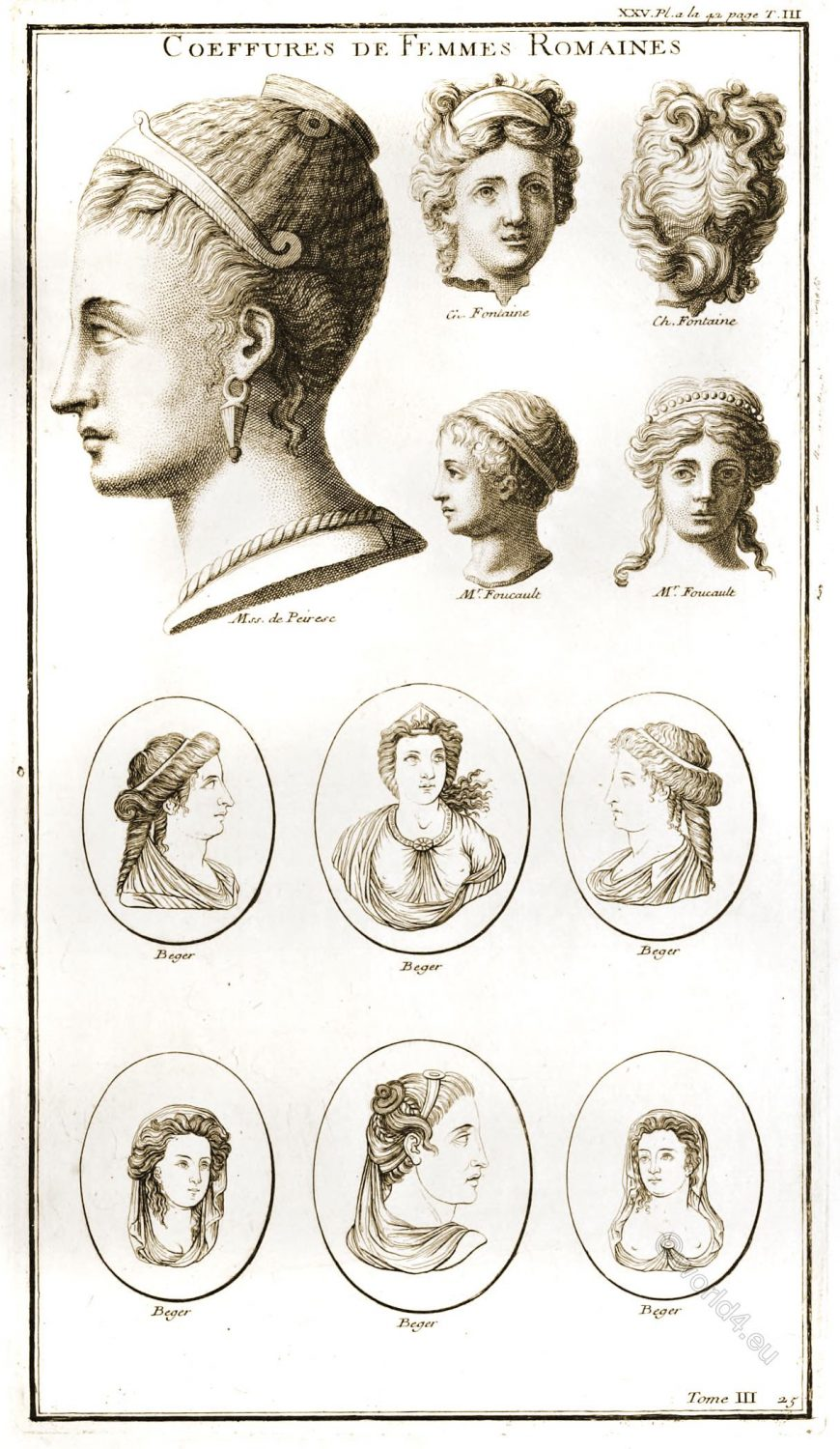 Ancient, Rome, Roman, women, hairstyles, Coiffures,