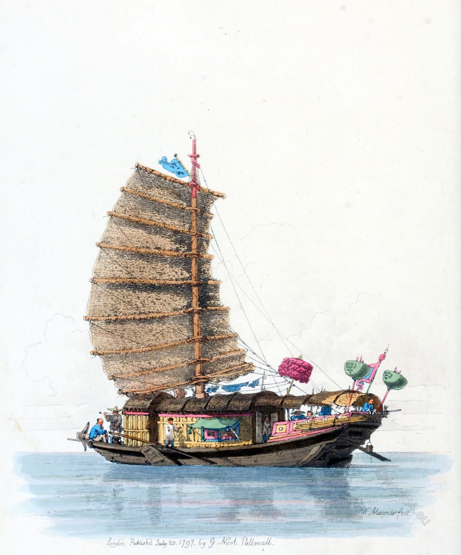 William Alexander, traveling, barge, China, Van-ta-zhin, Wang Wenxiong,