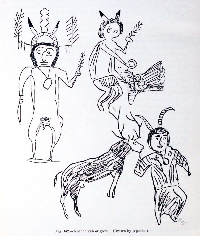 Medicine-men, Apache, gods, kan, drawing,